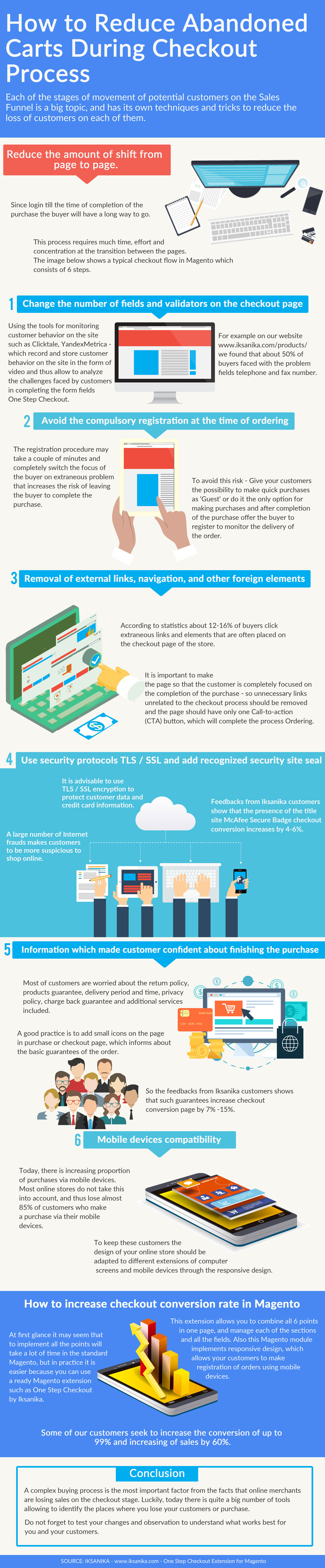 How to reduce abandoned carts during checkout process in Magento. Infographic.